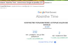 Absinthe-Time